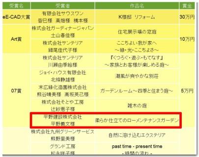 2012結果発表O7.jpg