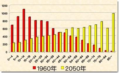 人口の波.jpg